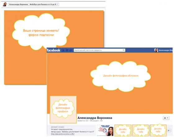 Дизайн фан   страницы на Фейсбук